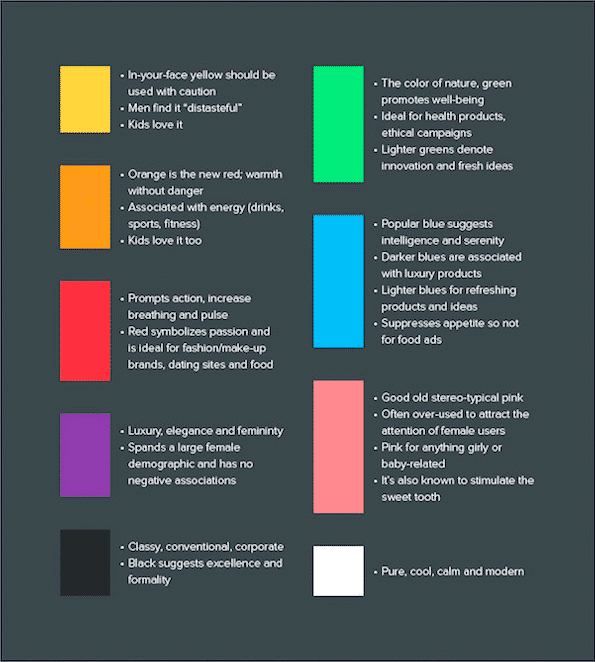 branding guide shopify